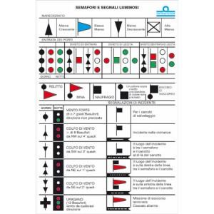 Tabla de señales Nauticas 16x24cm